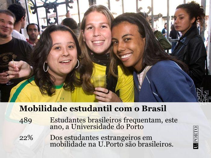 brasileiros porto